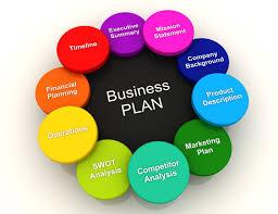 Création d'entreprise : Modèle Business Plan Express